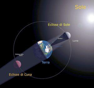 Eclissi di luna, 27 giugno